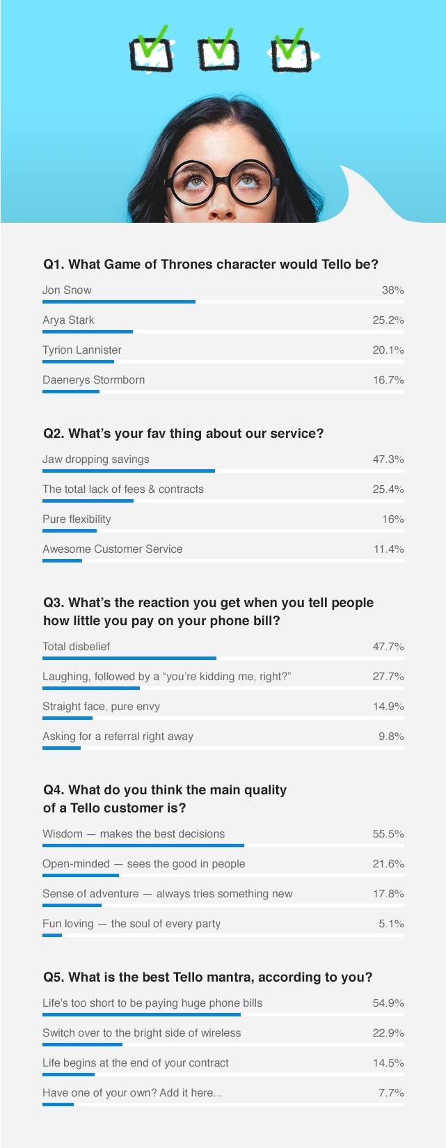 tello survey